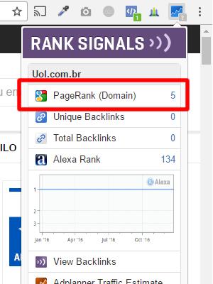 pagerank e backlinks google chrome extension