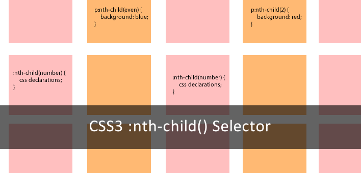 Seletor de elementos nth-child – CSS3