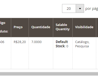 Salable quantity Magento 2